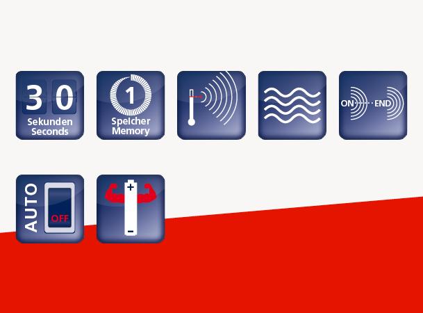 Domotherm TH1: Vorteile und Funktionen durch Icons dargestellt